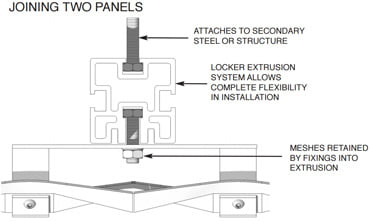 Expanded Metal Mounting System – Double