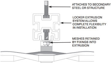 Expanded Metal Mounting System – Single